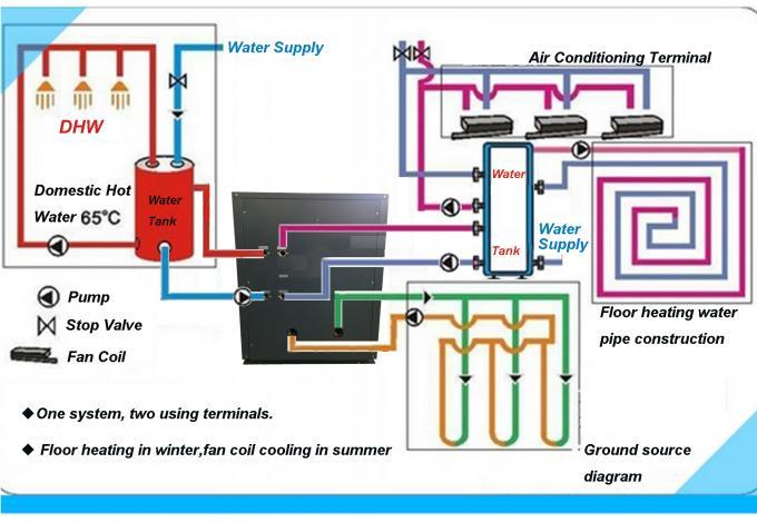 95 Kw Heating Capacity Ground Source Heat Pump