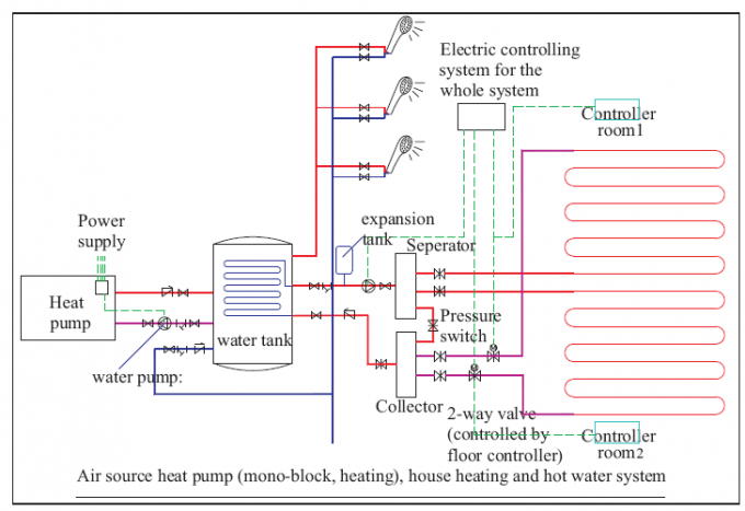 38 KW heating capacity Air source heat pump for hot water projects Public buildings